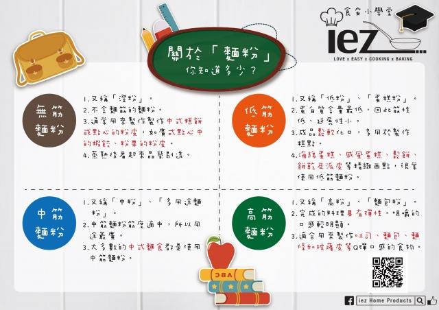 食安小學堂-麵筋2-01.jpg