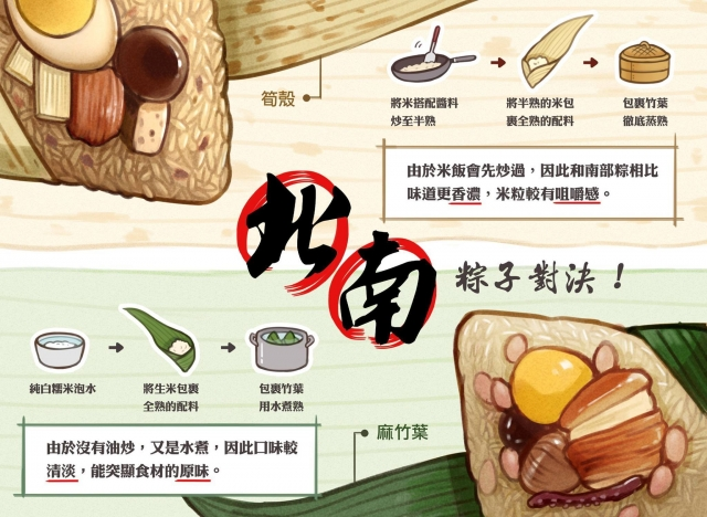 臉書粉絲團《圖文不符》「南、北粽子對決」.jpg